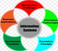 Keterlibatan Lulusan Sistem Informasi dalam Dunia Kerja